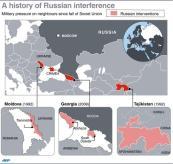 Gli interventi militari russi a partire dalla fine della guerra fredda