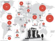 Dove sono caduti i soldati britannici dal 1945 a oggi