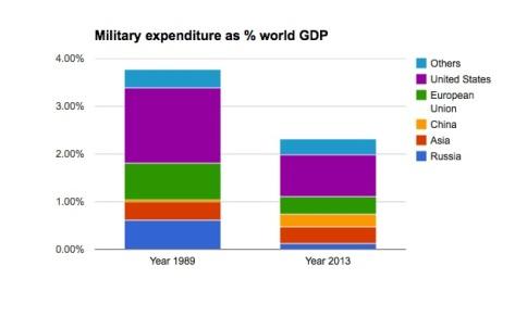 military copy