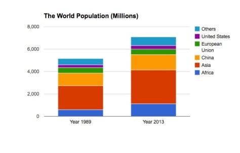 population copy